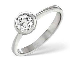 Round Single Stone Diamond Rings