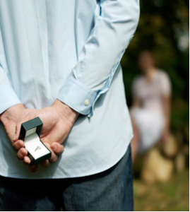 Wedding Proposal Checklist