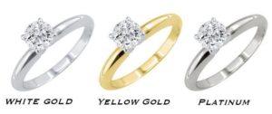 Platinum and White Gold