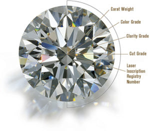 4C of Diamond Buying