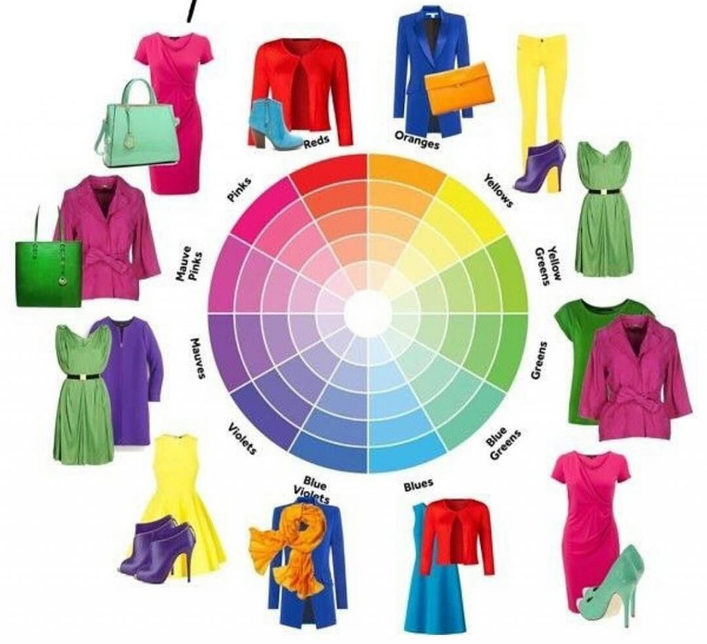 Color Coordinating Your Outfit