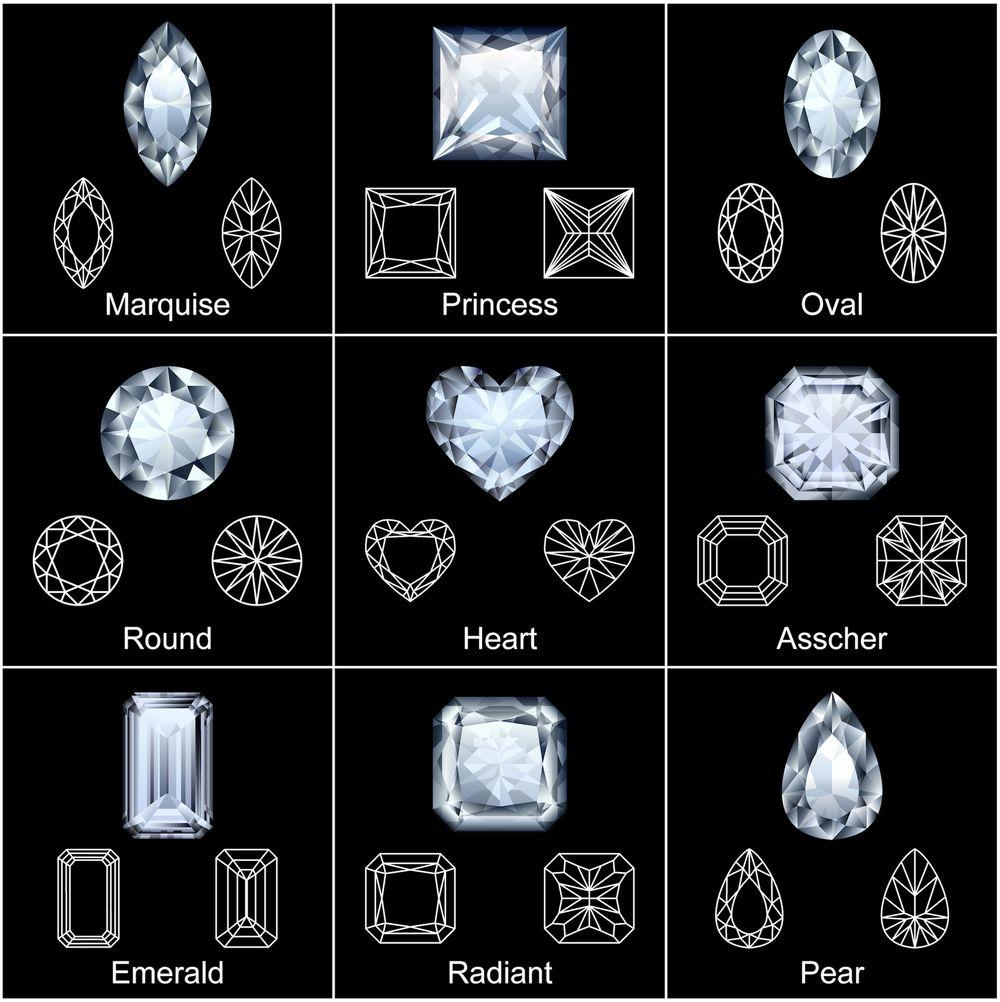 Understanding-Diamond-Cuts