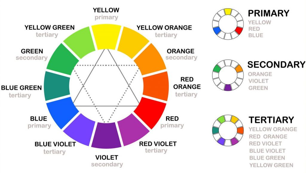 Use the Color Wheel as Reference