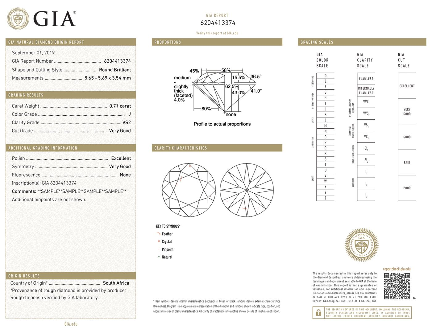 GIA Sample Certificate